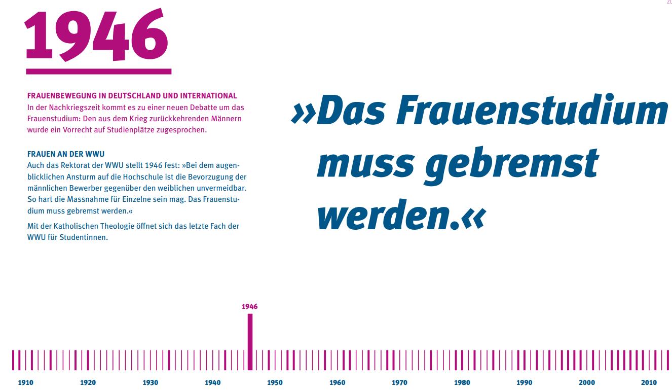 Gleichstellung an der WWU Münster von 1908 bis 2021 – Dokumentation erschienen