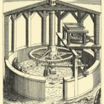 Denkmaltag: Der Zwinger in Münster als Rossmühle